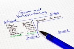 État des résultats - recettes et dépenses - Allemand photographie stock