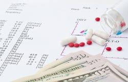 État médical et argent image libre de droits