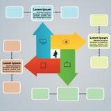 Étiquettes de flèche pour des idées d'affaires Image libre de droits