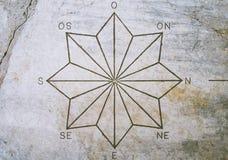 Étoile et points cardinaux dirigés par huit Images stock