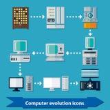 Évolution d'ordinateur plate Images libres de droits