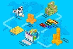 Évolution de Cryptocurrency d'argent