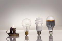 Évolution de l'éclairage
