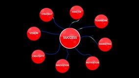 Éxito de la estrategia empresarial ilustración del vector
