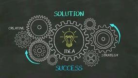 Éxito del dibujo, concepto con la rueda de engranaje en la pizarra, creativa, estrategia de la solución