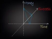 Éxito del dinero del tiempo Imagen de archivo libre de regalías