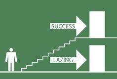 Éxito o el lazing. stock de ilustración