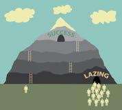 Éxito o el lazing. ilustración del vector