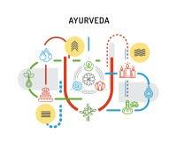 Ícone ajustado de Ayurveda Imagens de Stock