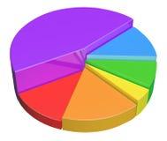 Ícone colorido da carta de torta 3D usado nos relatórios comerciais e no infographics Fotos de Stock Royalty Free