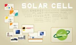 ícone de 03 células solares Imagens de Stock