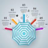 Ícone do guarda-chuva Estação de verão Foto de Stock