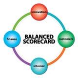 Ícone equilibrado do marcador Imagens de Stock Royalty Free
