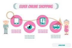 Ícone infographic do texto 4 do lorem dos elementos da compra em linha mais velha fotografia de stock