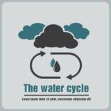 Ícone o ciclo da água Fotos de Stock
