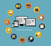 Ícone responsivo do design web Ilustração do vetor Foto de Stock
