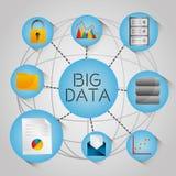 Ícones analíticos da rede da tecnologia do globo grande dos dados Fotografia de Stock Royalty Free