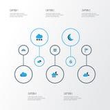 Ícones coloridos do tempo ajustados Coleção da umidade, da velocidade do vento, da noite e dos outros elementos Igualmente inclui ilustração stock
