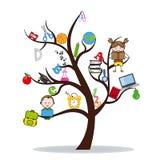 Ícones da educação Imagens de Stock Royalty Free