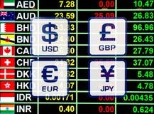 Ícones da moeda da taxa de câmbio para o conceito do dinheiro do negócio Fotos de Stock Royalty Free