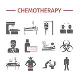 Ícones da quimioterapia ajustados ilustração royalty free
