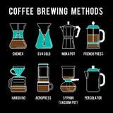 Ícones dos métodos da fabricação de cerveja do café ajustados Maneiras diferentes Imagens de Stock