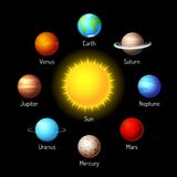 Ícones dos planetas Fotografia de Stock Royalty Free