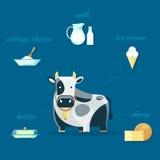 Ícones dos produtos da vaca e de leite Fotografia de Stock