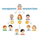 Ícones e gestão dos avatars Fotografia de Stock