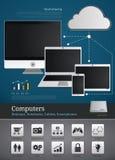Ícones e símbolos do computador Fotografia de Stock