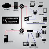 Ícones eps10 da conexão da rede informática Imagens de Stock Royalty Free