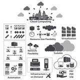 Ícones grandes ajustados, computação dos dados da nuvem Foto de Stock Royalty Free