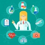 Ícones médicos do doutor da mulher do conceito Fotos de Stock