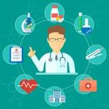 Ícones médicos do doutor do homem do conceito Imagem de Stock