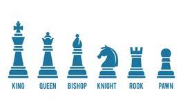 Ícones nomeados da parte de xadrez ilustração do vetor