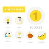 Ícones Startup Foto de Stock Royalty Free