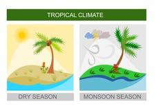 Ícones tropicais do tempo, estação molhada da monção e estação seca Fotos de Stock