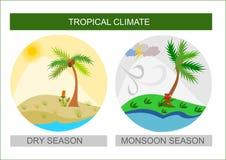 Ícones tropicais do tempo, estação molhada da monção e estação seca Imagens de Stock