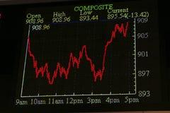 Índice composto imagem de stock royalty free