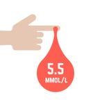 Índice de glycemia en la gota de la sangre Fotografía de archivo libre de regalías