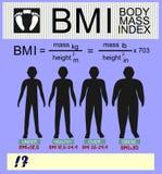 Índice de masa corporal y siluetas de diversas versiones del cálculo stock de ilustración