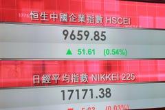 Índice de mercado de la bolsa de acción Hong Kong Foto de archivo libre de regalías