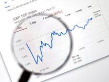 Índice do mercado de valores de ação de S e de P 500 Imagem de Stock