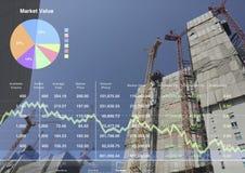 Índice e indústria da construção econômicos do mercado de bolsa de valores Fotografia de Stock Royalty Free