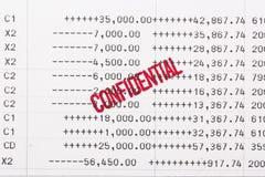 Índices confidenciais Imagem de Stock