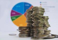 Índices financieros comunes con la moneda de la pila Foto de archivo