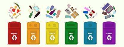 Απόβλητα απορριμάτων που ταξινομούν τη διανυσματική απεικόνιση ελεύθερη απεικόνιση δικαιώματος