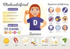Βιταμίνη d Infographics διανυσματική απεικόνιση