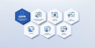 Γενικά εικονίδια κανονισμού GDPR προστασίας δεδομένων καθορισμένα ελεύθερη απεικόνιση δικαιώματος