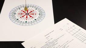 Εκκρεμές για divination φιλμ μικρού μήκους